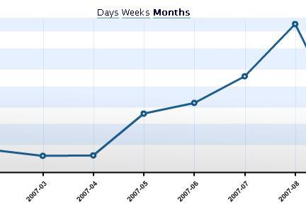 blog_stats1.jpg